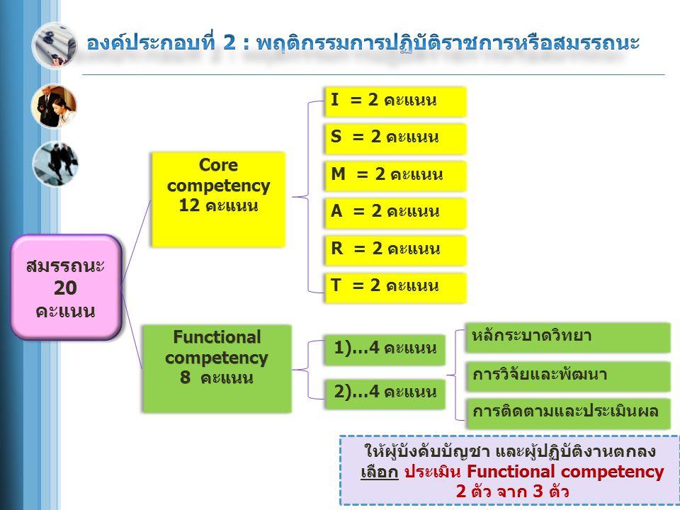 องค์ประกอบที่ 2 : พฤติกรรมการปฏิบัติราชการหรือสมรรถนะ