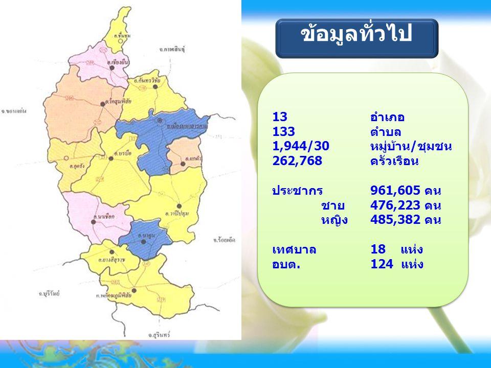 ข้อมูลทั่วไป 13 อำเภอ 133 ตำบล 1,944/30 หมู่บ้าน/ชุมชน