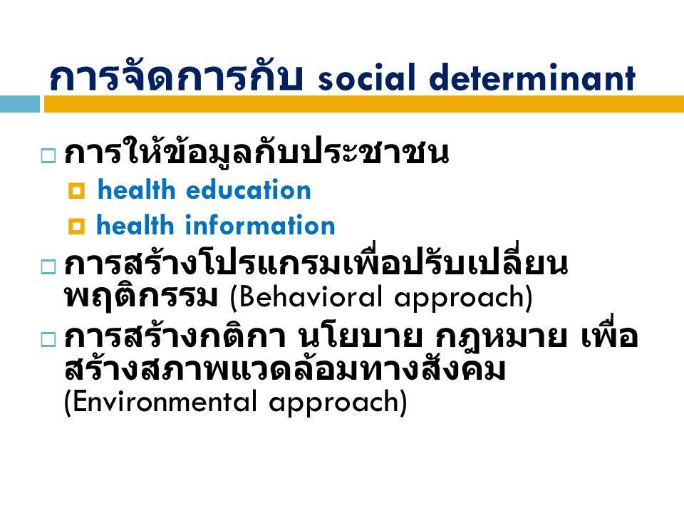 การจัดการกับ social determinant
