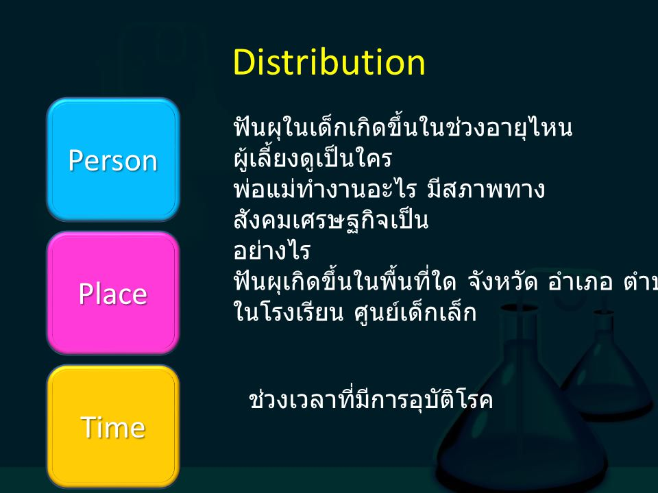 Distribution Person Place Time