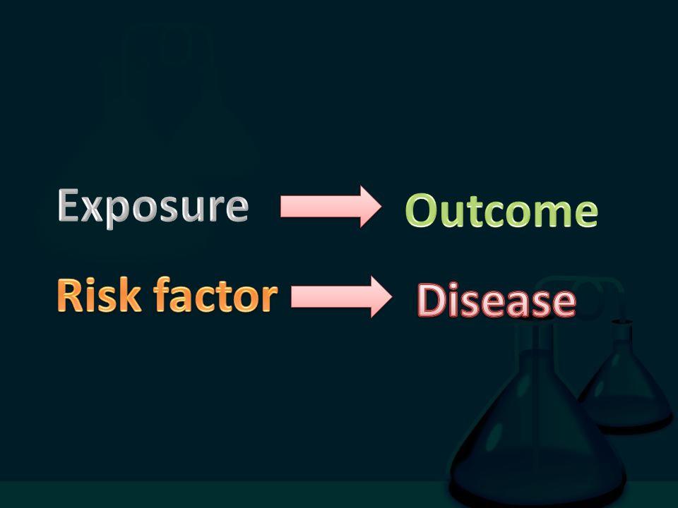Exposure Outcome Risk factor Disease
