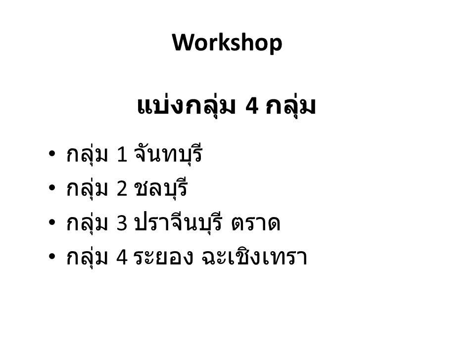 Workshop แบ่งกลุ่ม 4 กลุ่ม