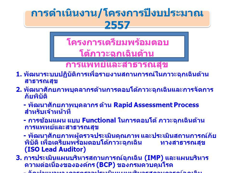 การดำเนินงาน/โครงการปีงบประมาณ 2557