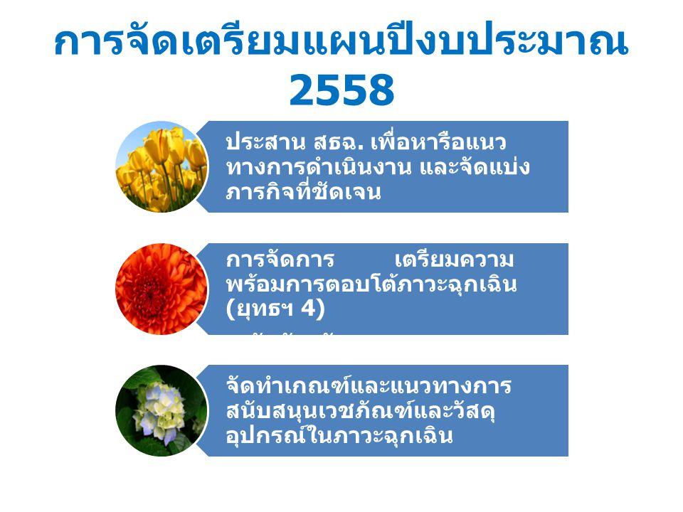 การจัดเตรียมแผนปีงบประมาณ 2558