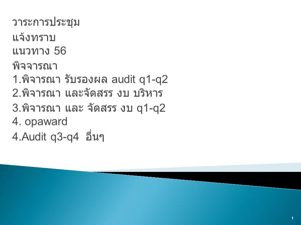 วาระการประชุม แจ้งทราบ แนวทาง 56. พิจจารณา 1.พิจารณา รับรองผล audit q1-q2 2.พิจารณา และจัดสรร งบ บริหาร.