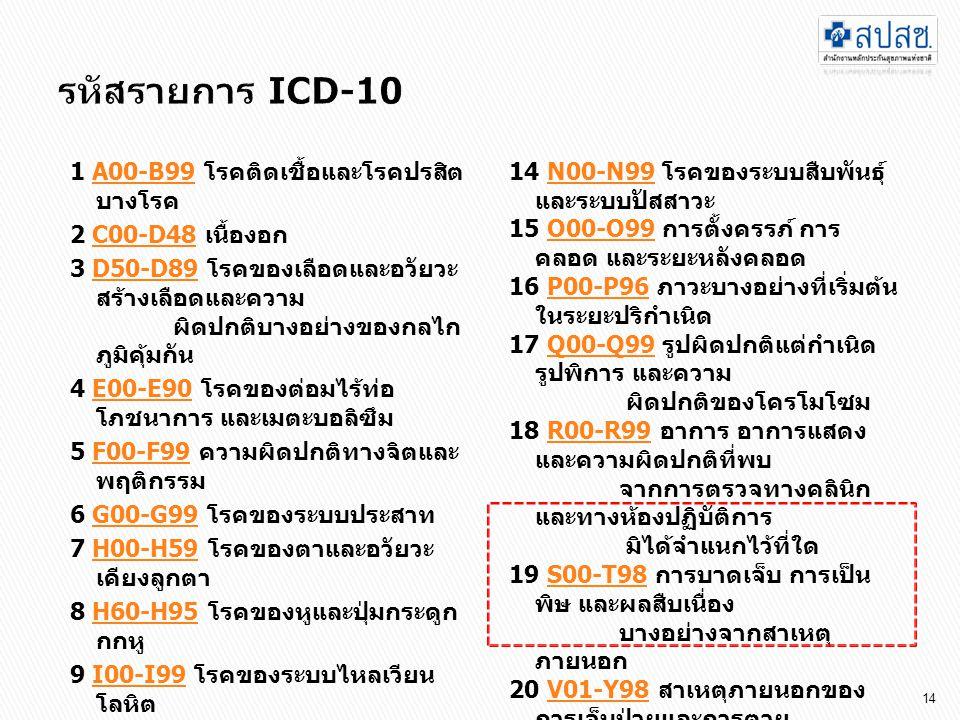 รหัสรายการ ICD-10