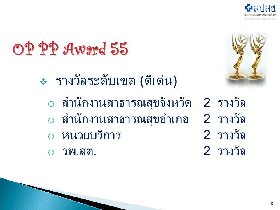 OP PP Award 55 รางวัลระดับเขต (ดีเด่น)