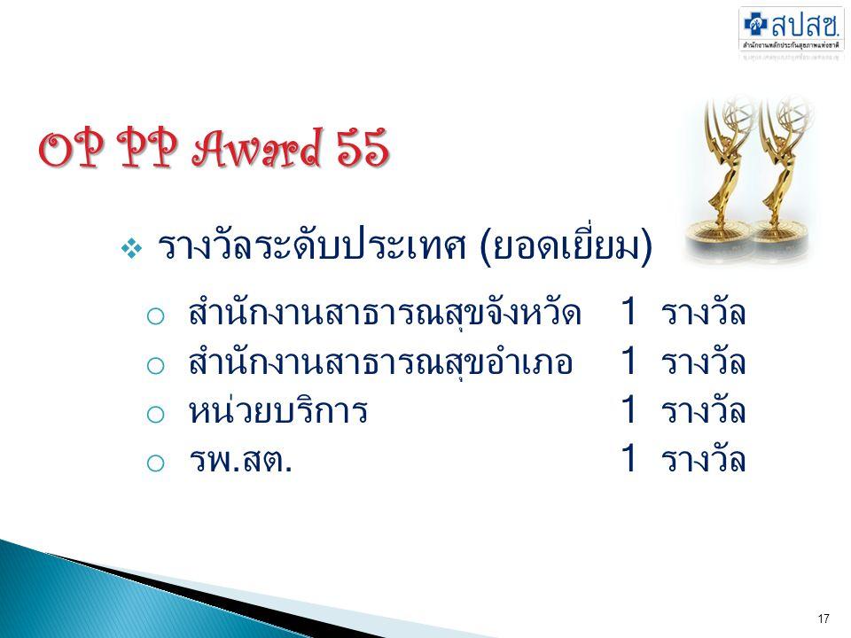 OP PP Award 55 รางวัลระดับประเทศ (ยอดเยี่ยม)