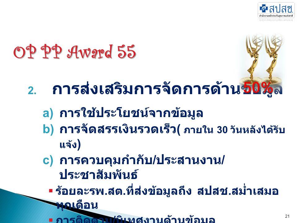 OP PP Award 55 การส่งเสริมการจัดการด้านข้อมูล 50%