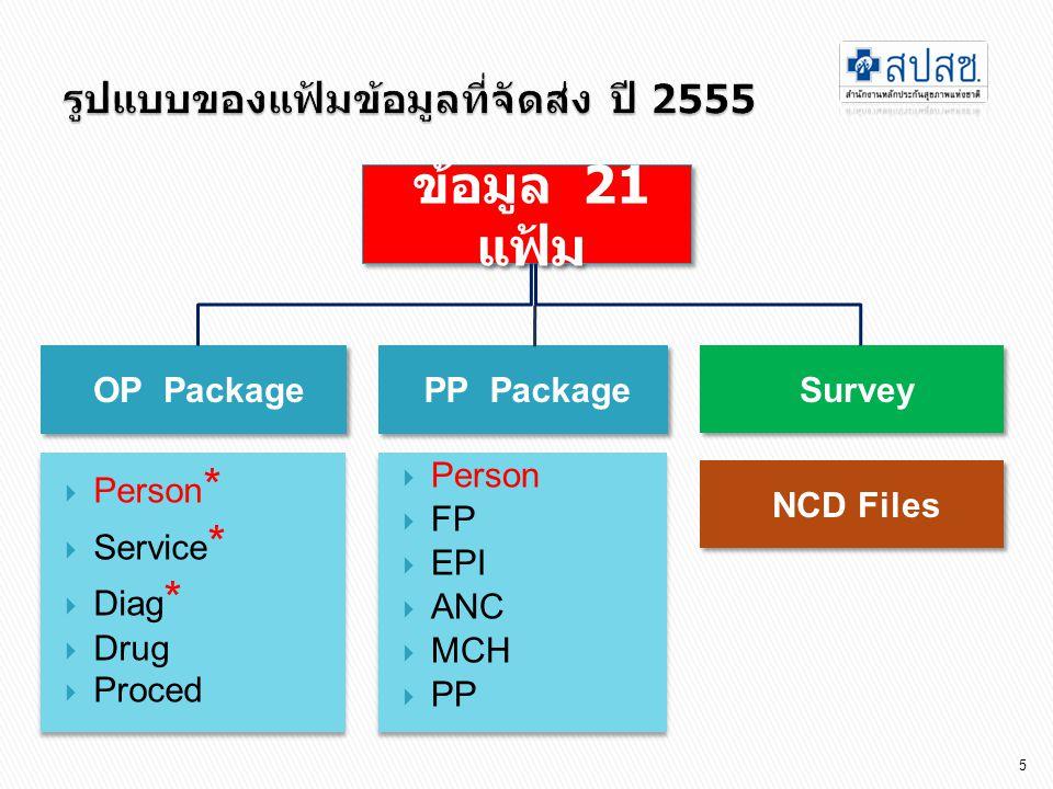รูปแบบของแฟ้มข้อมูลที่จัดส่ง ปี 2555