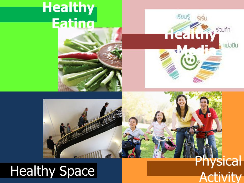 Healthy Eating Healthy Media Physical Activity Healthy Space