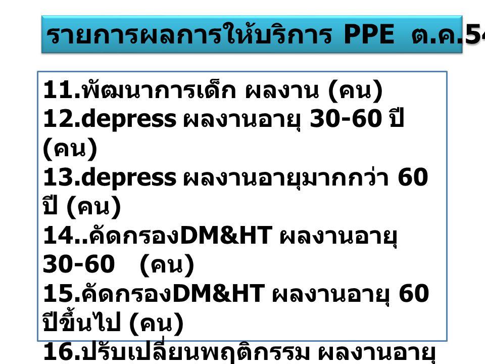 รายการผลการให้บริการ PPE ต.ค.54- มี.ค.55 (ต่อ)