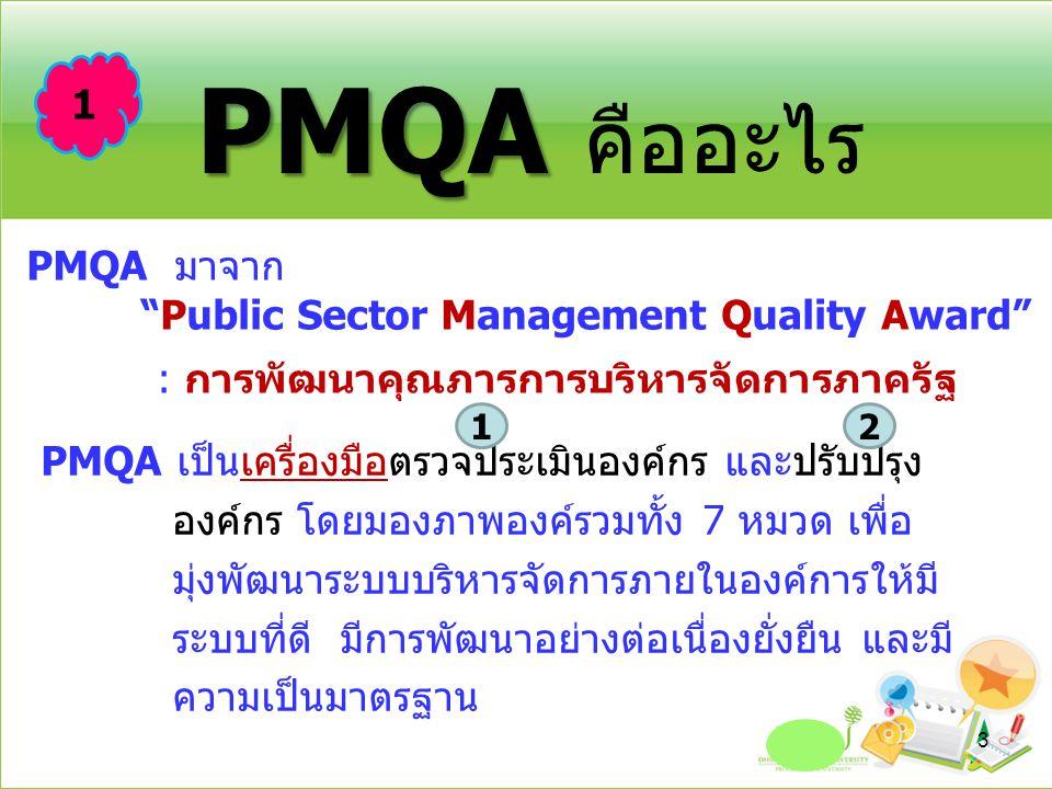 PMQA คืออะไร 1 PMQA มาจาก Public Sector Management Quality Award