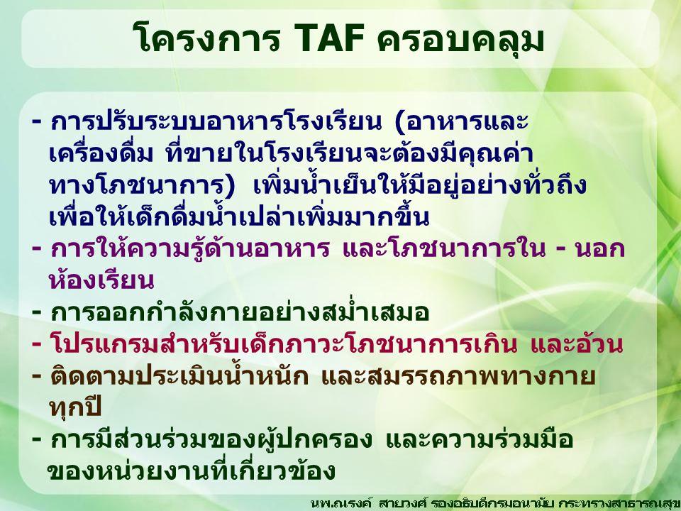 โครงการ TAF ครอบคลุม
