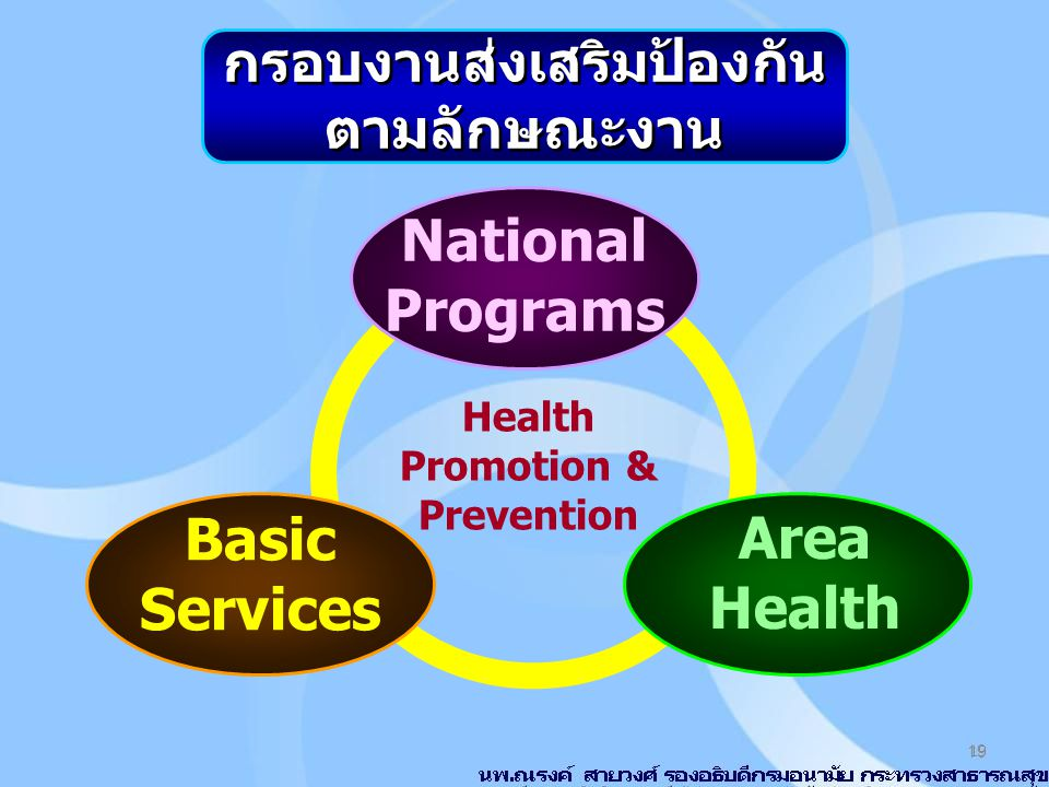 กรอบงานส่งเสริมป้องกัน Health Promotion & Prevention