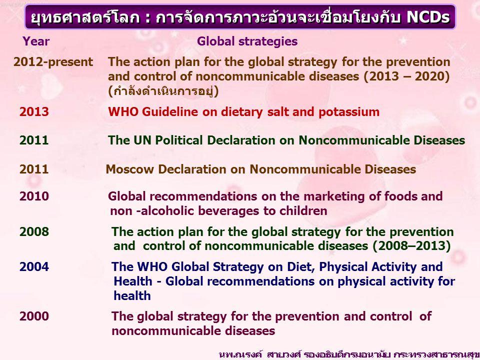 ยุทธศาสตร์โลก : การจัดการภาวะอ้วนจะเชื่อมโยงกับ NCDs