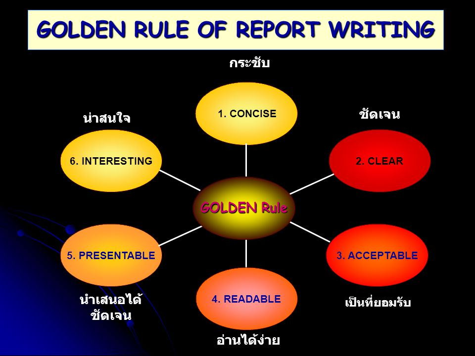 GOLDEN RULE OF REPORT WRITING