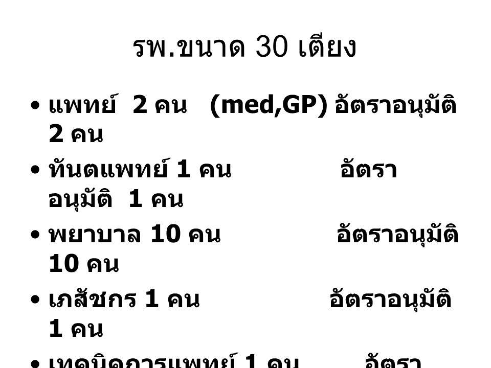 รพ.ขนาด 30 เตียง แพทย์ 2 คน (med,GP) อัตราอนุมัติ 2 คน