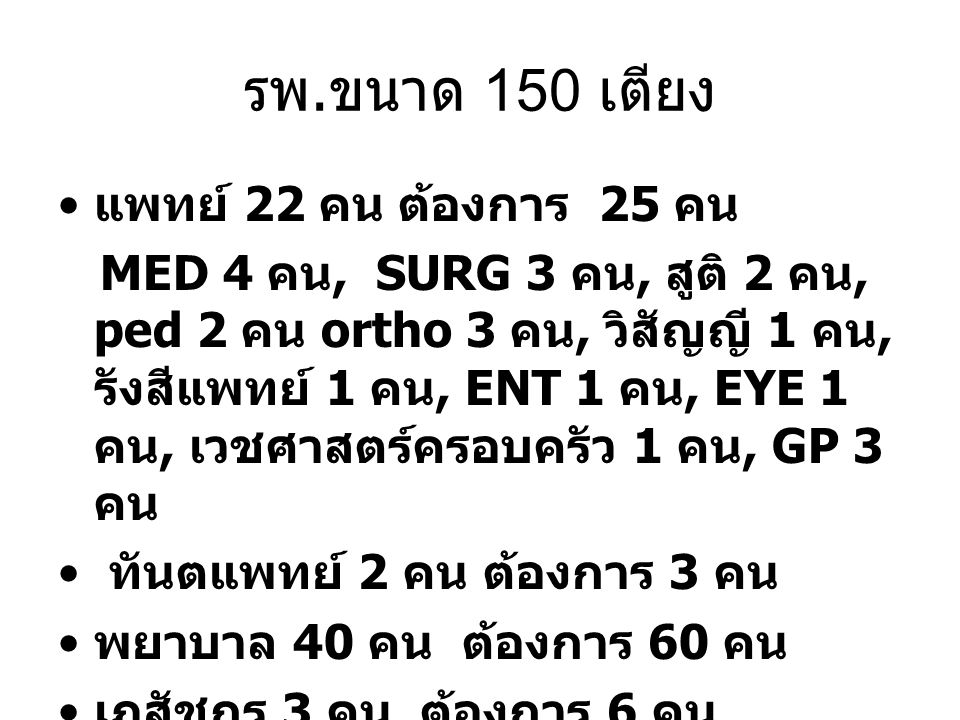รพ.ขนาด 150 เตียง แพทย์ 22 คน ต้องการ 25 คน