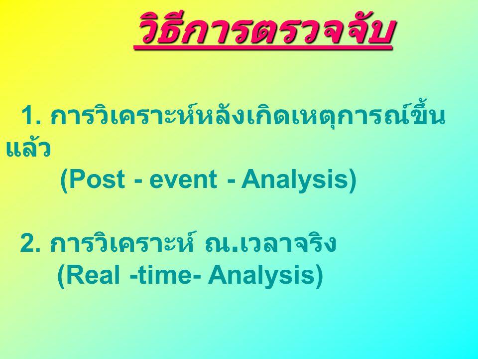 วิธีการตรวจจับ (Post - event - Analysis) 2. การวิเคราะห์ ณ.เวลาจริง