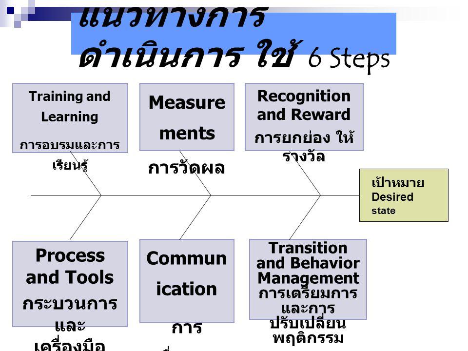 แนวทางการดำเนินการ ใช้ 6 Steps