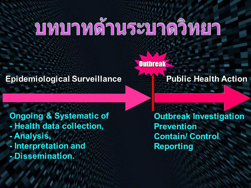 บทบาทด้านระบาดวิทยา Epidemiological Surveillance Public Health Action