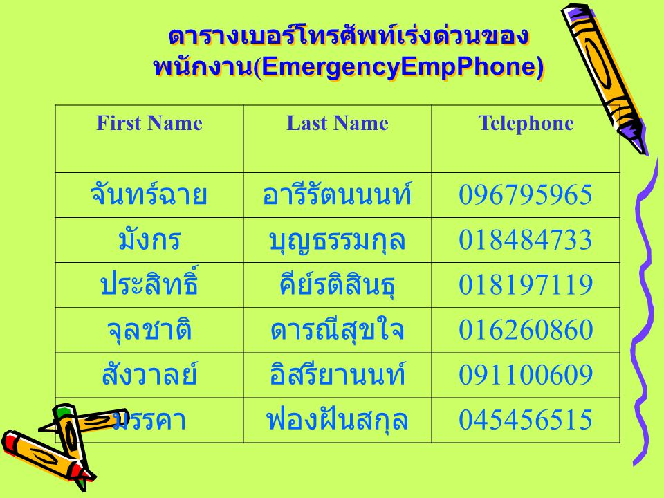 ตารางเบอร์โทรศัพท์เร่งด่วนของพนักงาน(EmergencyEmpPhone)