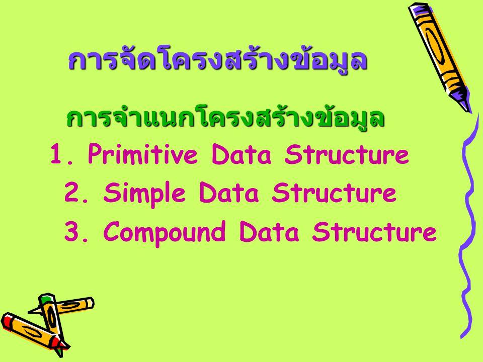 การจัดโครงสร้างข้อมูล