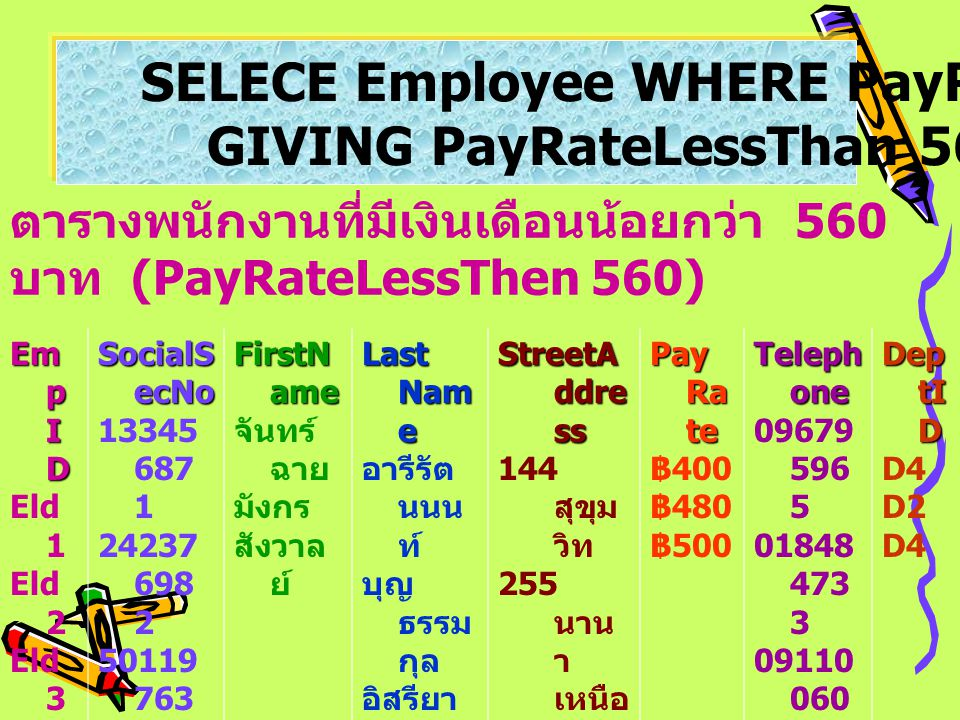 GIVING PayRateLessThan 560