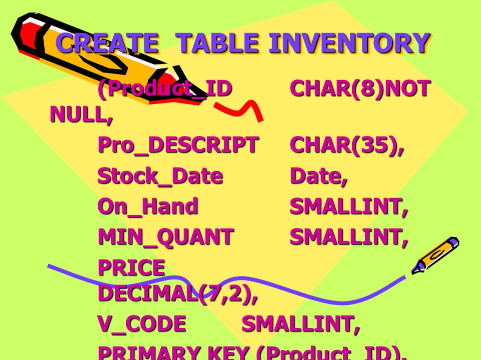 CREATE TABLE INVENTORY