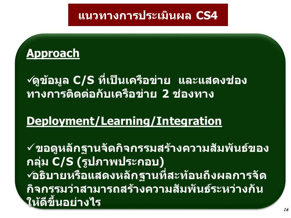 แนวทางการประเมินผล CS4