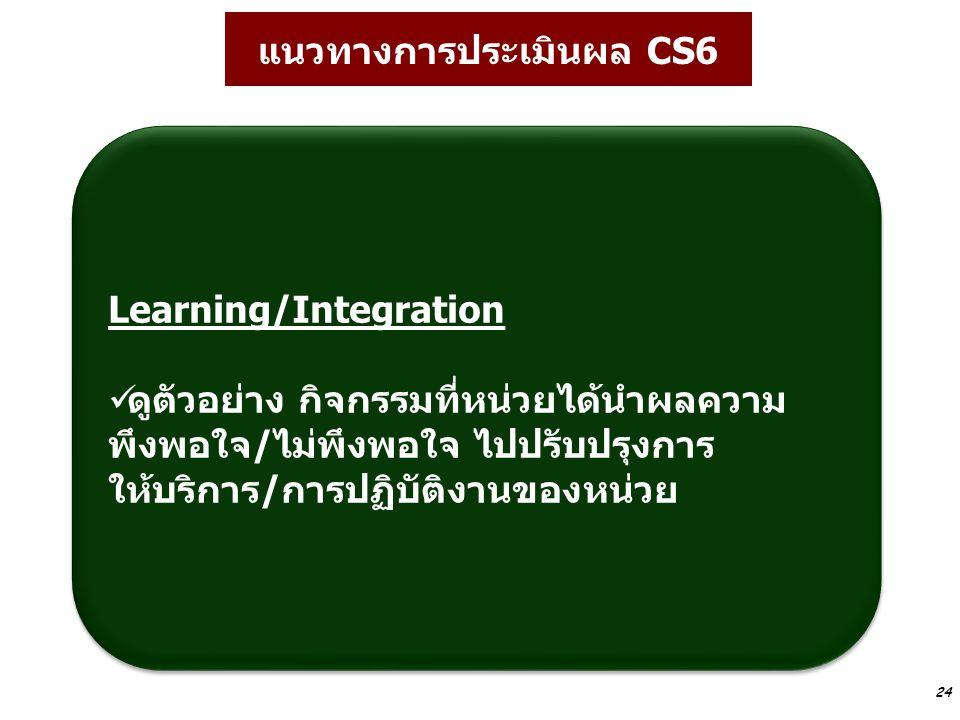 แนวทางการประเมินผล CS6