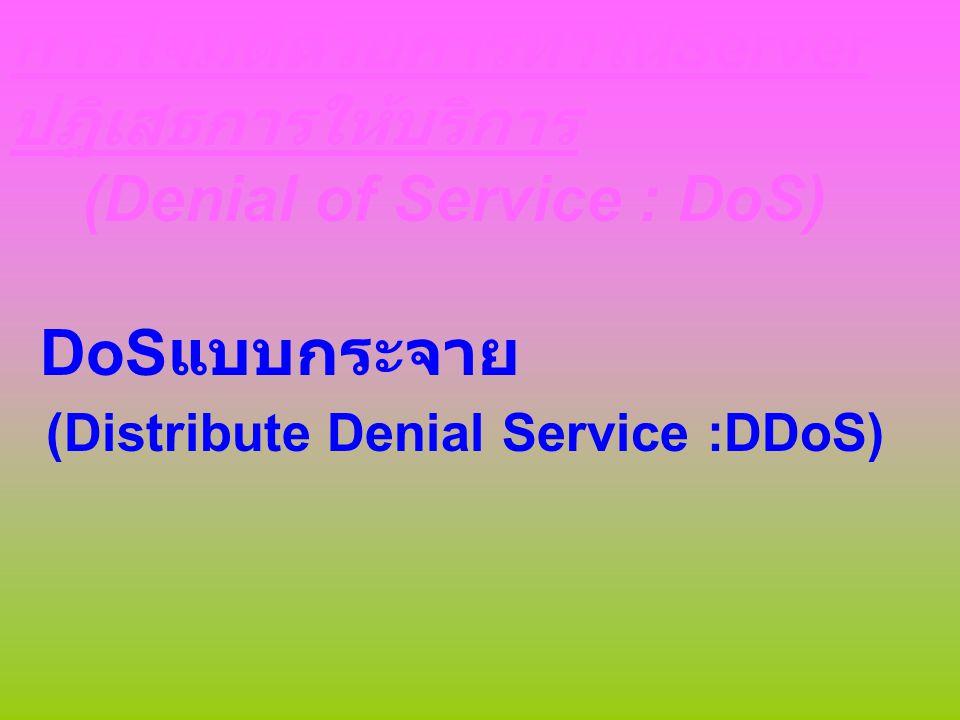 การโจมตีด้วยการทำให้Serverปฎิเสธการให้บริการ (Denial of Service : DoS)