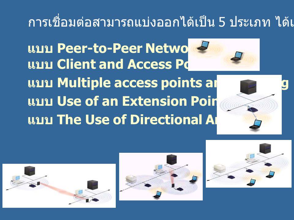 การเชื่อมต่อสามารถแบ่งออกได้เป็น 5 ประเภท ได้แก่