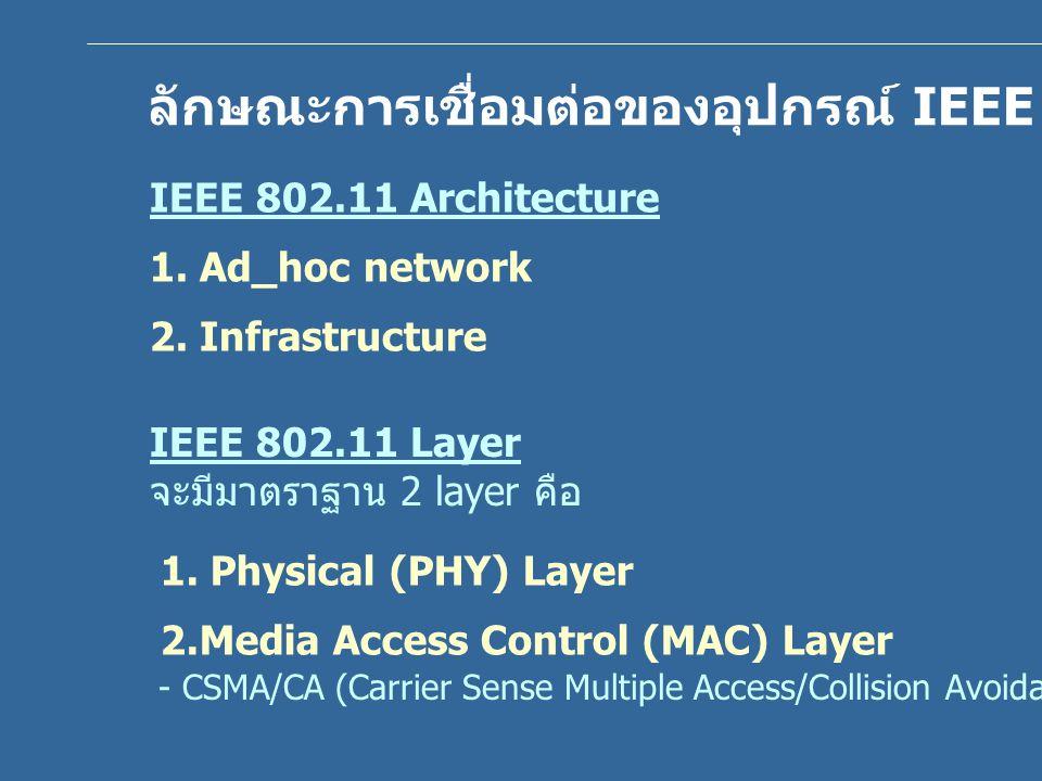 ลักษณะการเชื่อมต่อของอุปกรณ์ IEEE 802.11 WLAN
