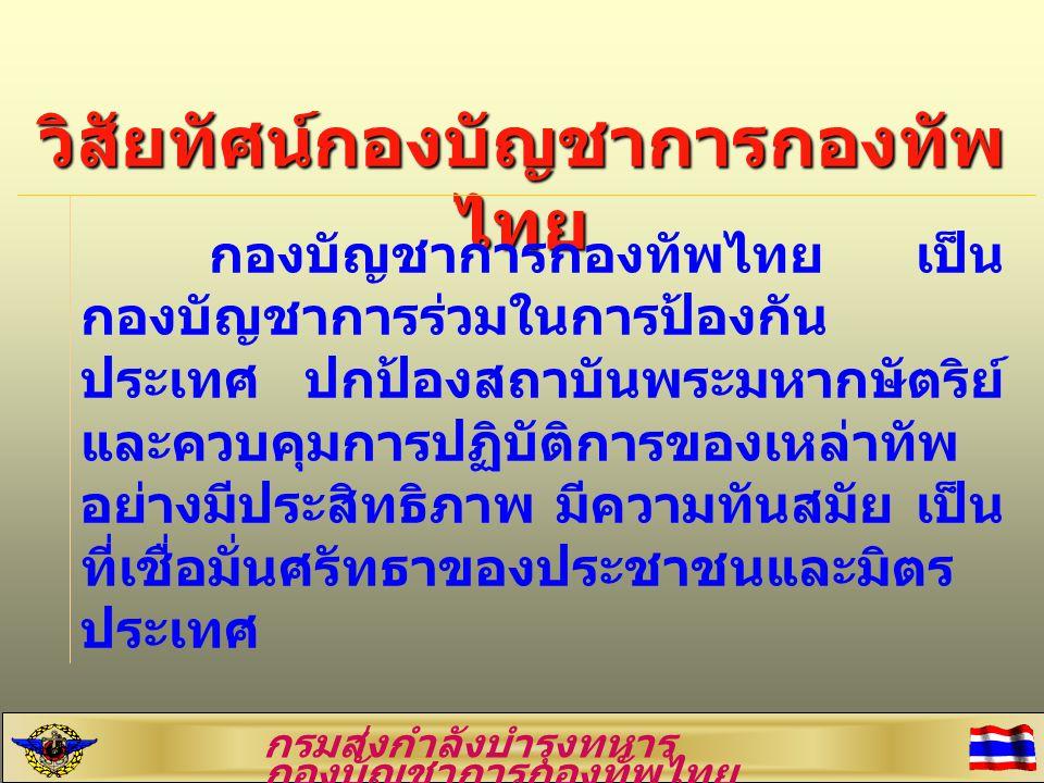 วิสัยทัศน์กองบัญชาการกองทัพไทย