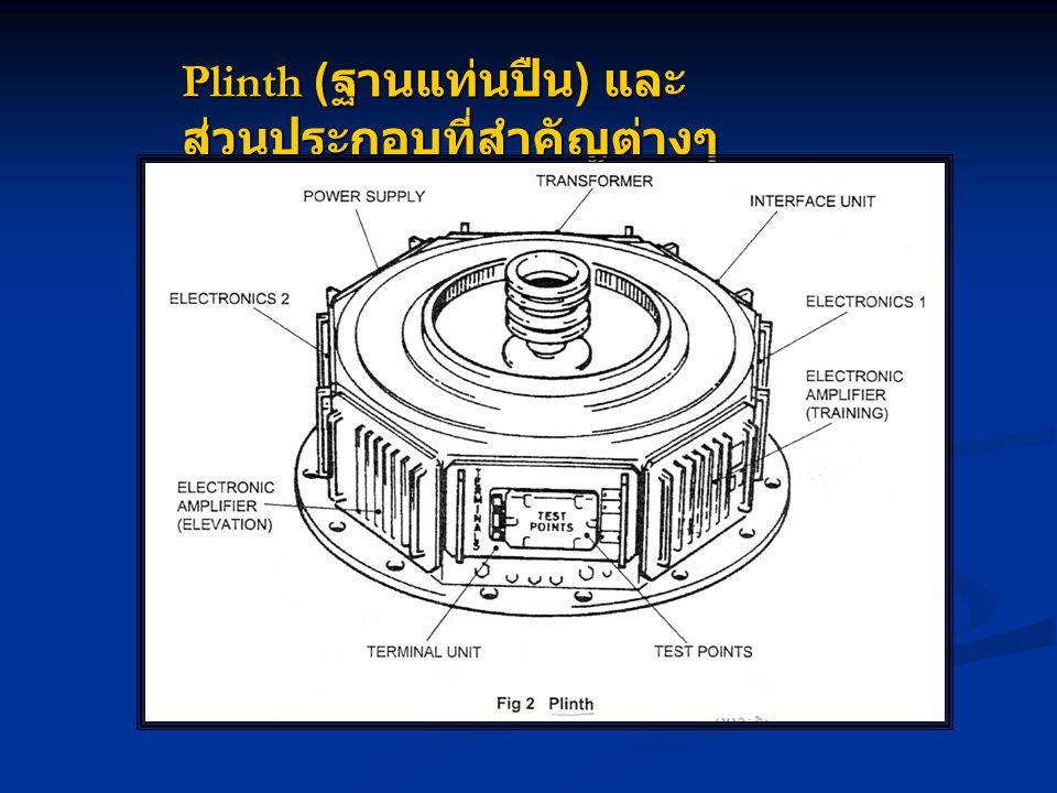 Plinth (ฐานแท่นปืน) และส่วนประกอบที่สำคัญต่างๆ