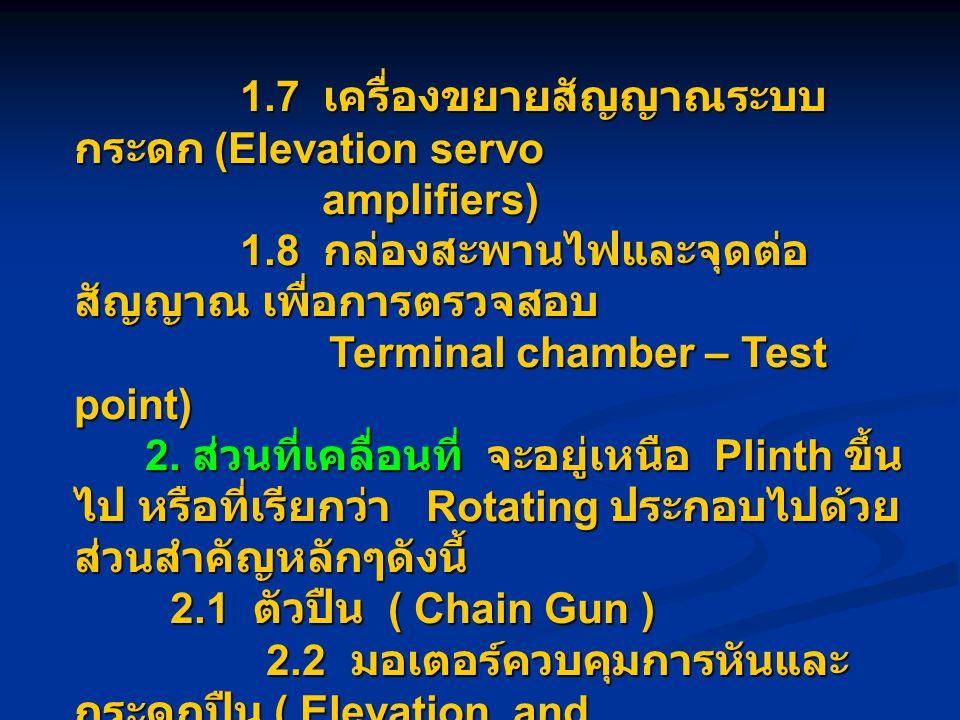 1.7 เครื่องขยายสัญญาณระบบกระดก (Elevation servo amplifiers)