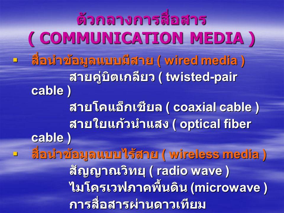 ตัวกลางการสื่อสาร ( COMMUNICATION MEDIA )