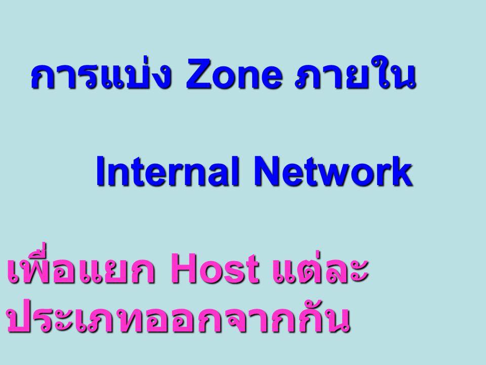 การแบ่ง Zone ภายใน Internal Network เพื่อแยก Host แต่ละประเภทออกจากกัน