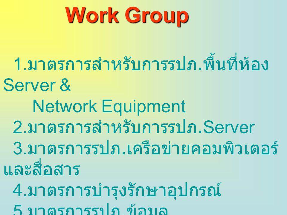 1.มาตรการสำหรับการรปภ.พื้นที่ห้องServer & Network Equipment