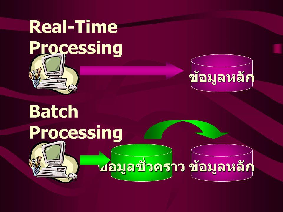 Real-Time Processing Batch Processing ข้อมูลหลัก ข้อมูลชั่วคราว