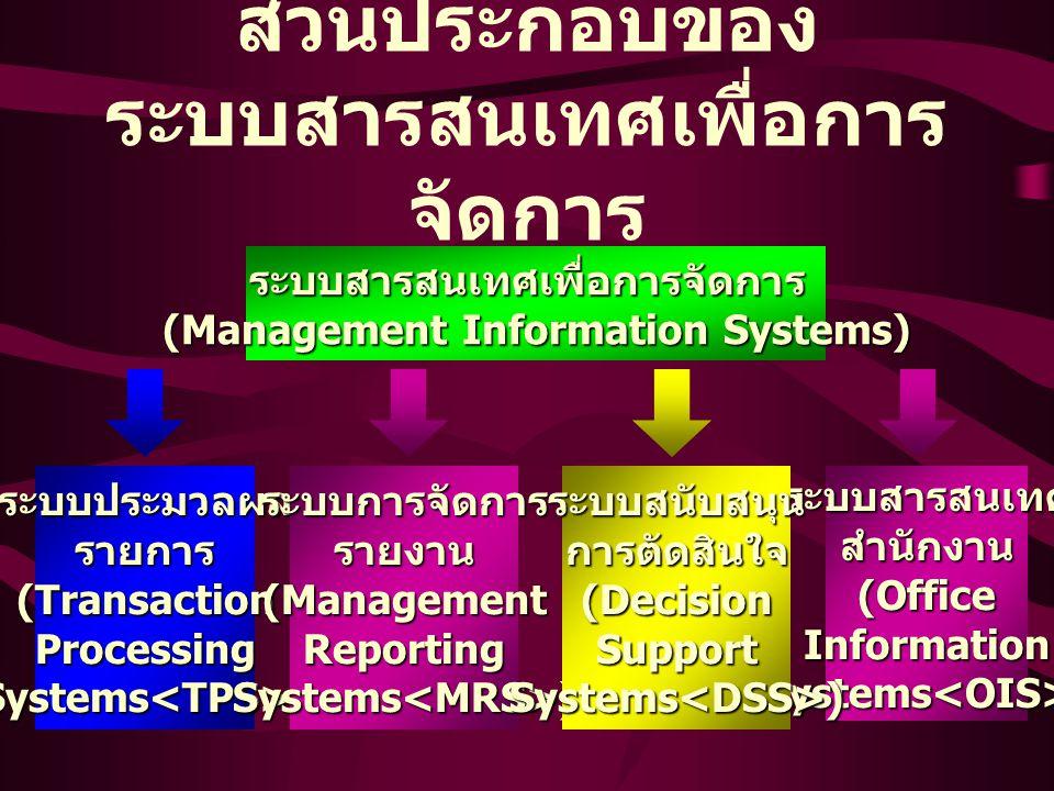 ส่วนประกอบของ ระบบสารสนเทศเพื่อการจัดการ
