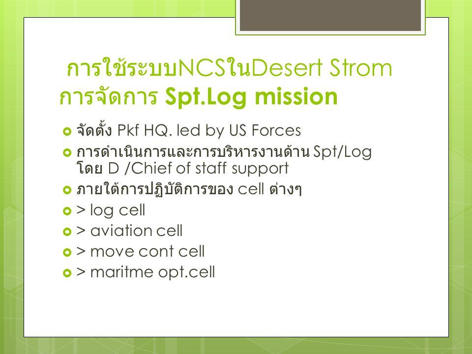 การใช้ระบบNCSในDesert Strom การจัดการ Spt.Log mission