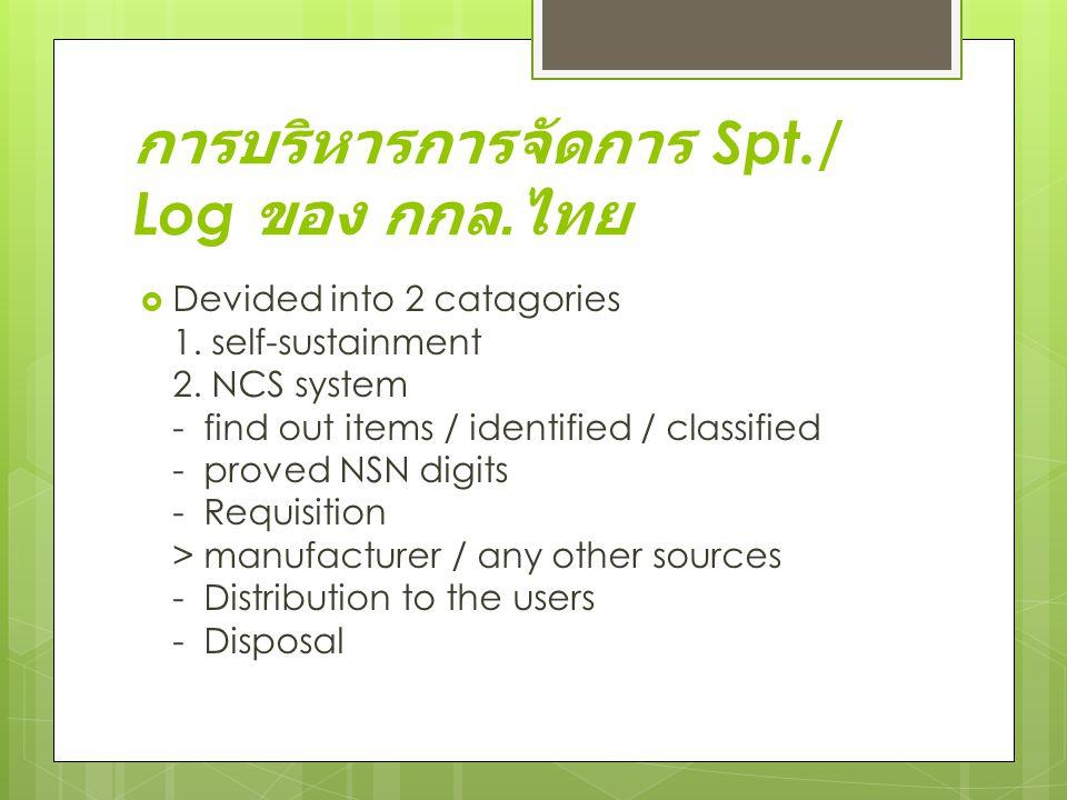 การบริหารการจัดการ Spt./ Log ของ กกล.ไทย