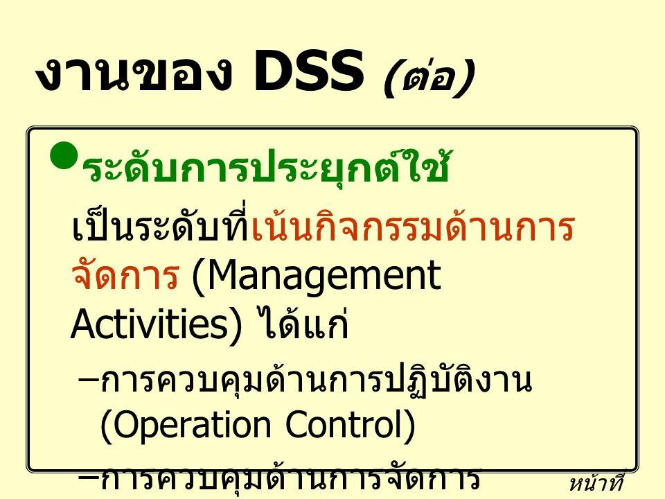 งานของ DSS (ต่อ) ระดับการประยุกต์ใช้
