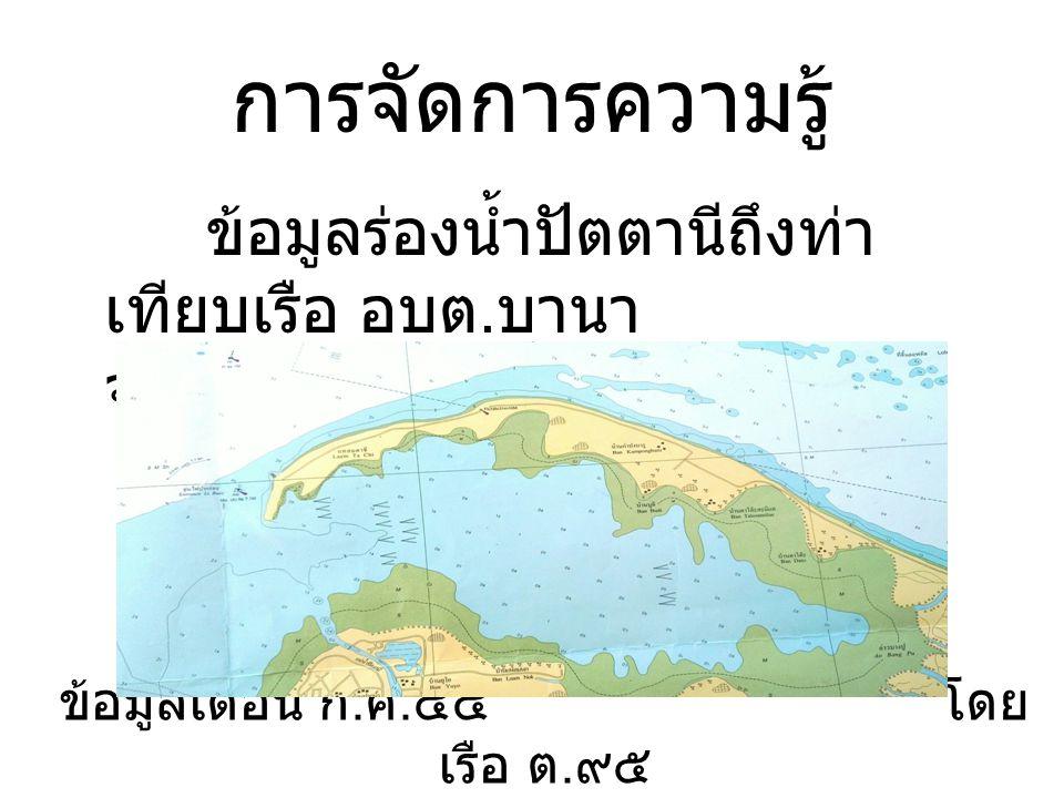 ข้อมูลเดือน ก.ค.๕๔ โดย เรือ ต.๙๕