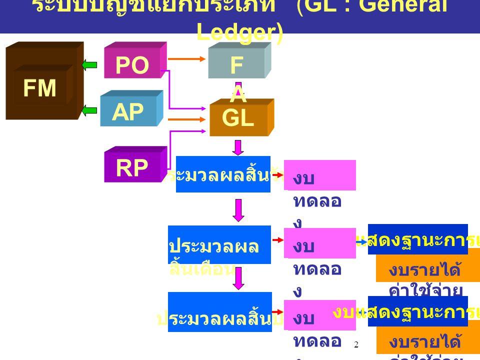ระบบบัญชีแยกประเภท (GL : General Ledger)
