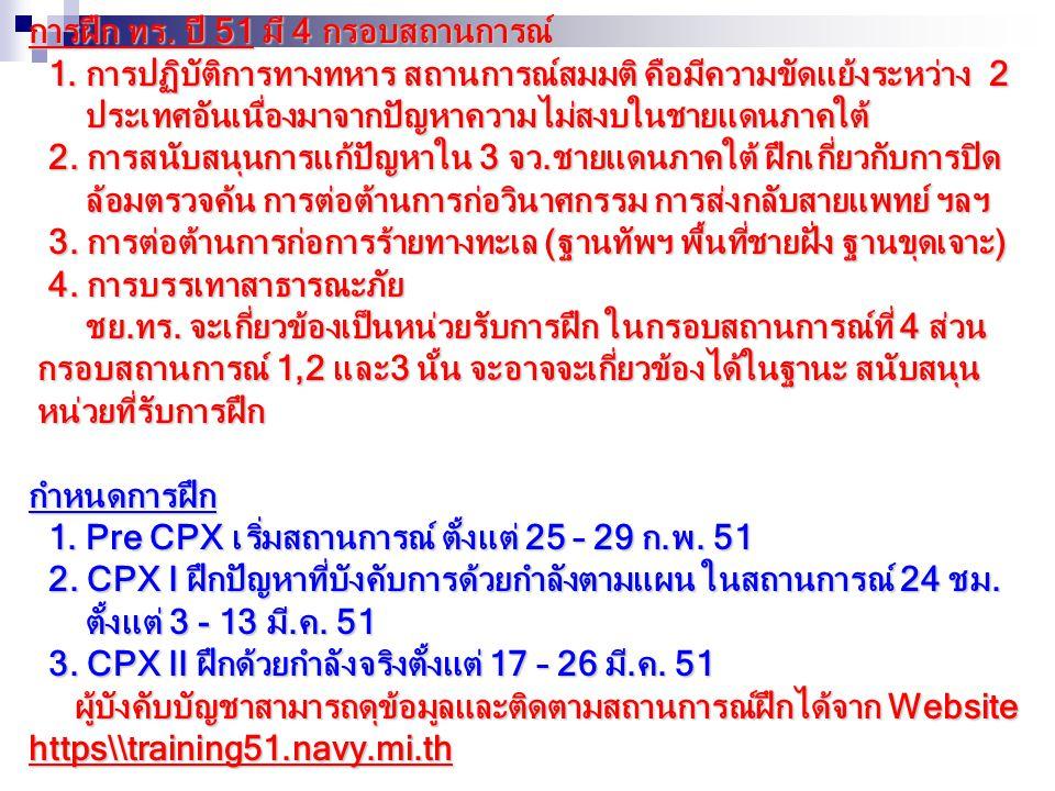 การฝึก ทร. ปี 51 มี 4 กรอบสถานการณ์