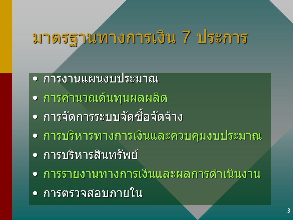 มาตรฐานทางการเงิน 7 ประการ